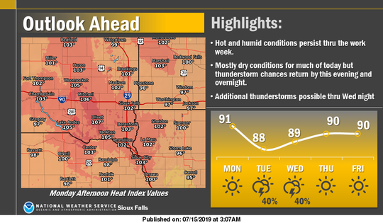 Hot and humid conditions are expected to lift heat index values into triple digits this week