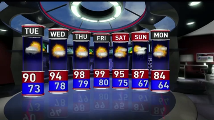 The latest WHO-HD forecast video: Dangerous heat ahead for Iowa