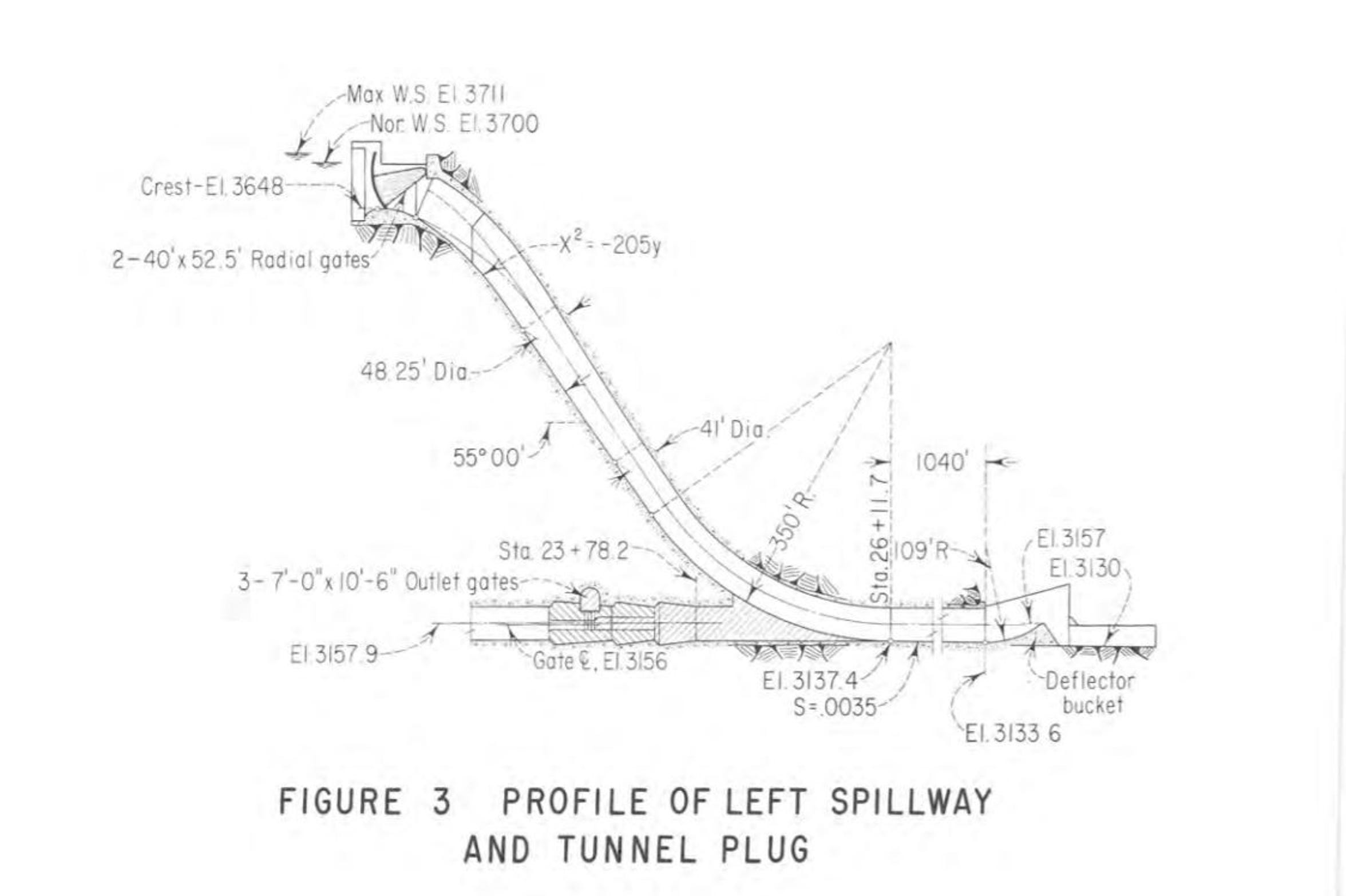Diagram of left spillway and tunnel plug from a 1967 report.
