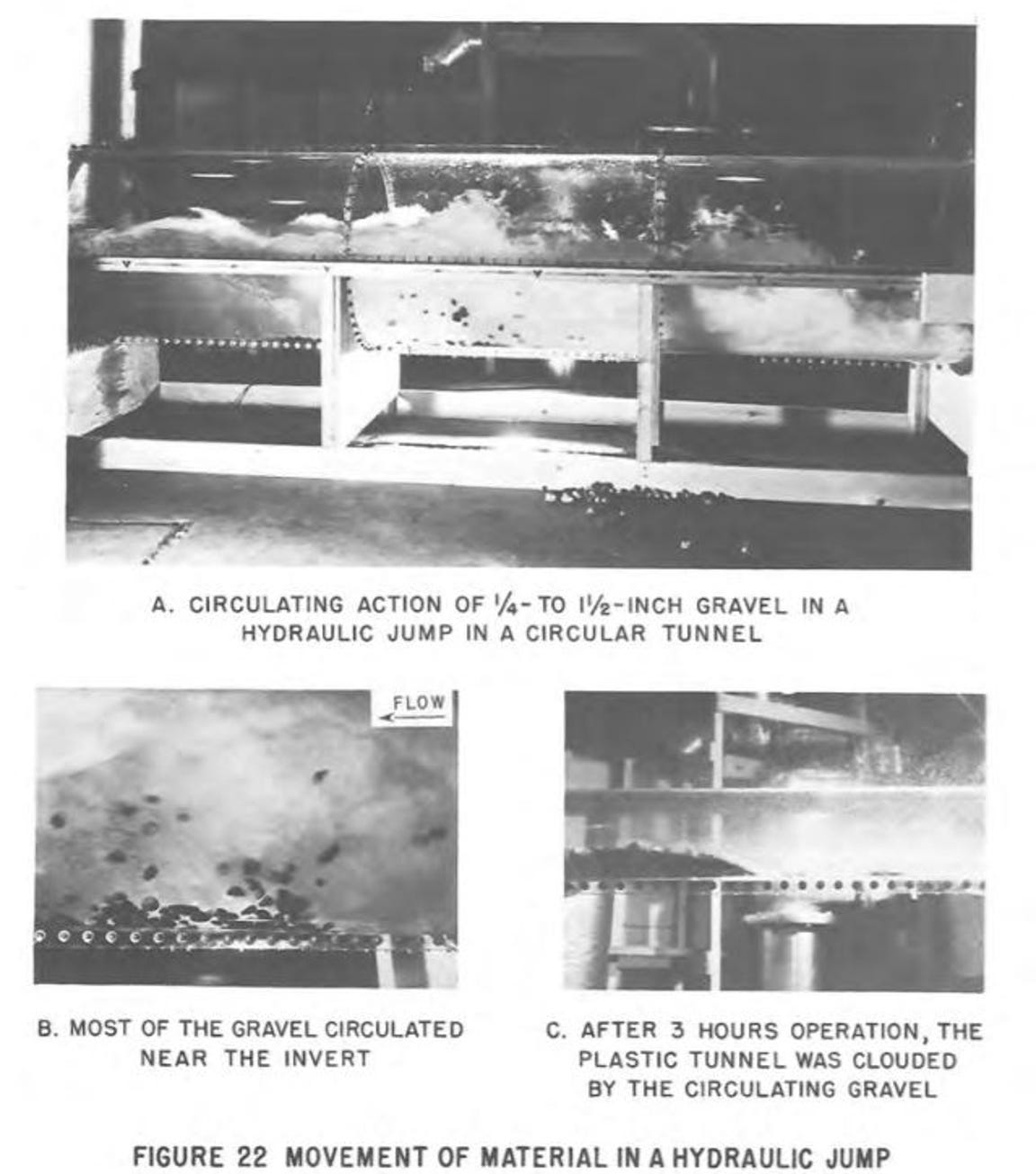 Photos from a 1967 report on Glen Canyon Dam's diversion tunnel outlets show what happens inside a hydraulic jump.