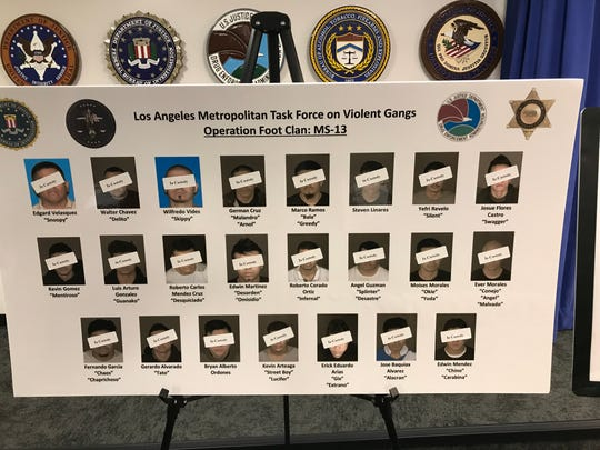 A chart showing mugshots of alleged MS-13 gang members indicted on racketeering charges.