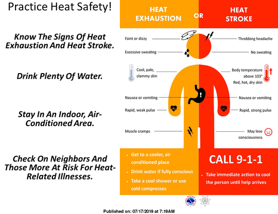 Heat illnesses will be possible as high temperatures and humidity arrive in southern Wisconsin.