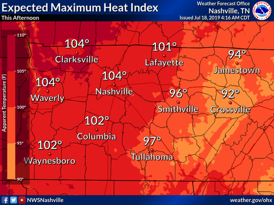 Heat index expected for Nashville and Middle Tennessee region amid heat wave