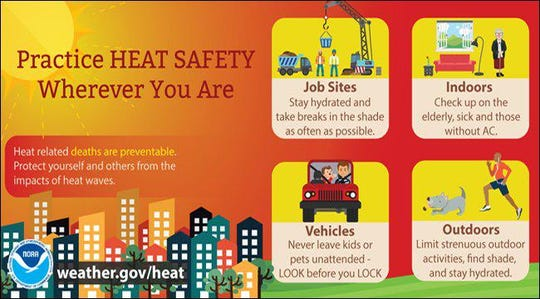 Follow these heat safety tips by the National Weather Service.