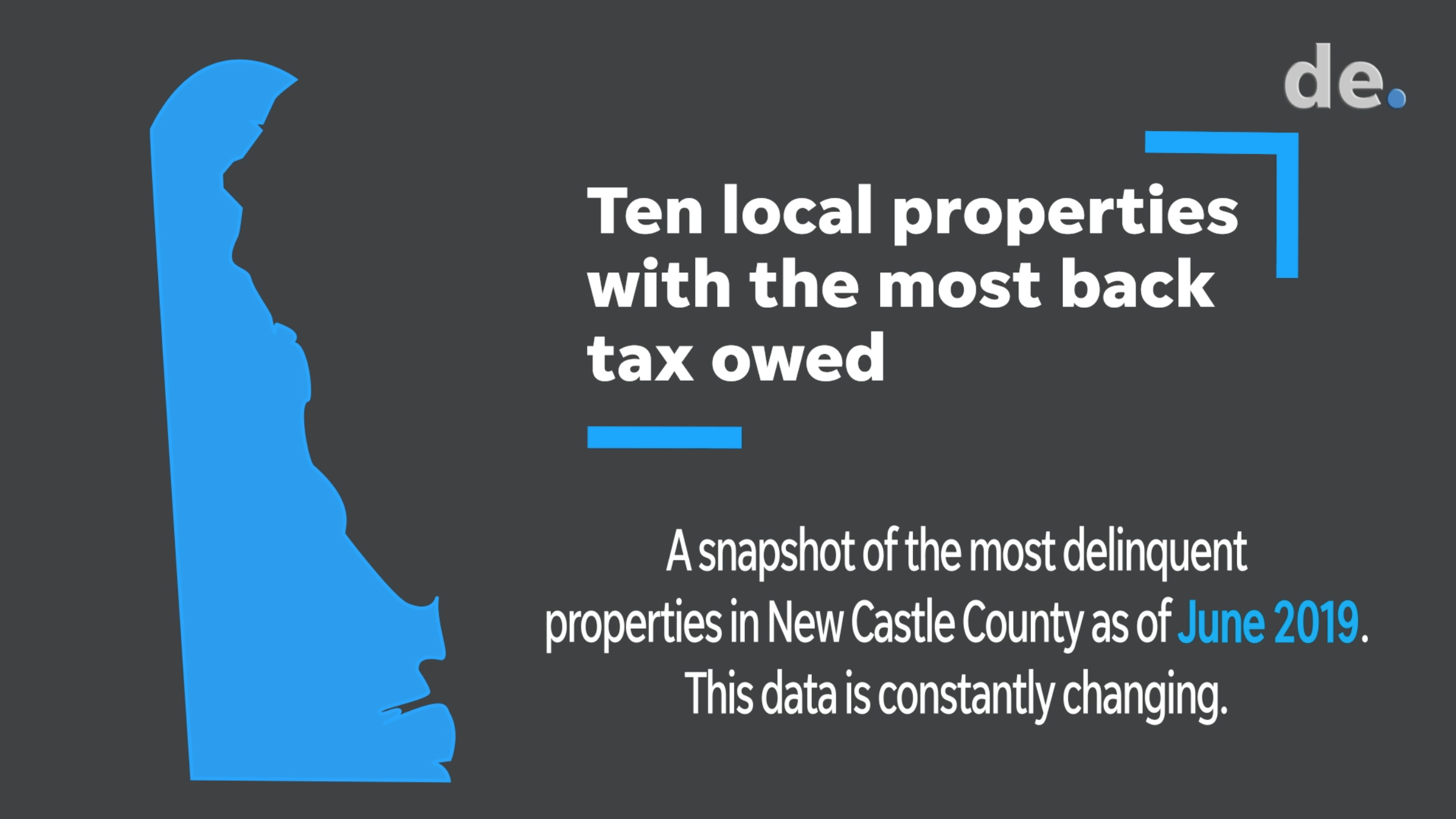 The top ten most delinquent properties in New Castle County