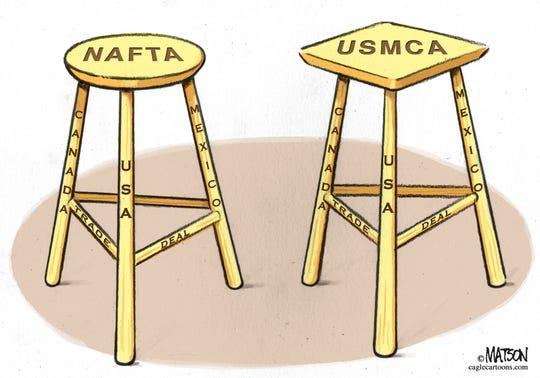 USMCA Trade Deal Is Nothing Like NAFTA