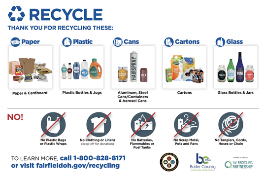 Rumpke sends these flyers in the mail to instruct residents on what is recyclable before the audit begins.