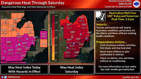 Excessive heat warning in southeast Michigan until 8 p.m. Saturday.