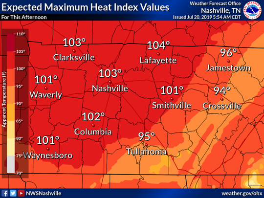 The maximum heat index is forecast to reach 104 in some portions of Middle Tennessee on Saturday afternoon. If you can stay indoors, you should.