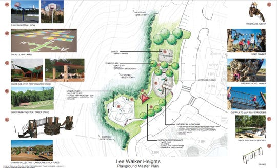 Plans for the playground at the new Lee Walker Heights mixed-income housing complex. The plans, completed in 2015, have one change in which the playground will be moved from the edge of the development closer to the center.