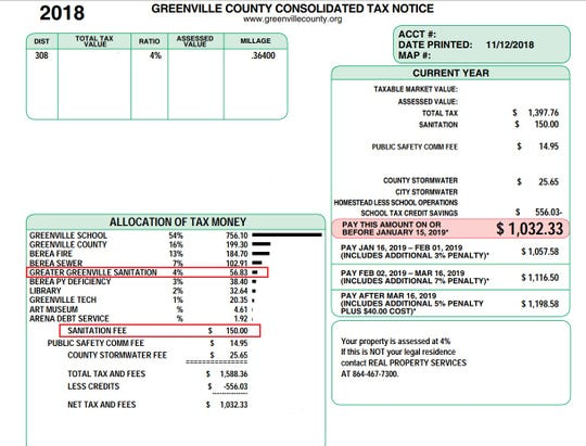 In this sample tax bill, with identifying information removed for privacy, the taxes and fees for trash pickup by the Greater Greenville Sanitation District are marked with red boxes. The house in this bill was valued at about $96,000.