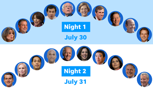 2nd Democratic debate lineup