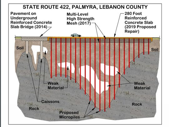 An image detailing the work PennDOT is planning for Route 422