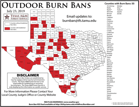 Tom Green County joins 55 other counties in Texas now under a burn ban. The burn ban was reinstated for Tom Green County effective immediately on July 23.
