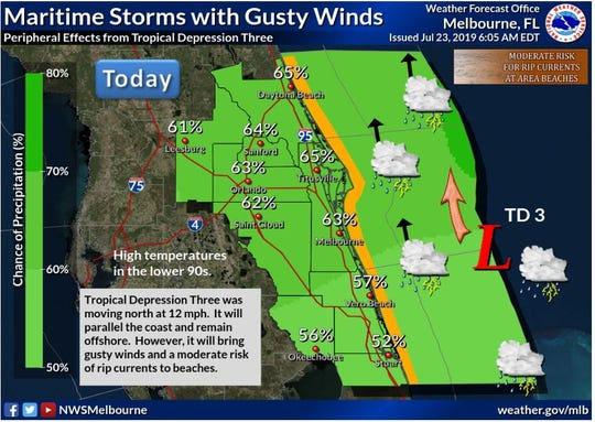 Treasure Coast forecast for July 23, 2019