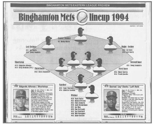 The Binghamton Mets lineup on opening day of the 1994 season.