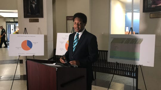 Leon County Commissioner Bill Proctor held a press conference Wednesday to address under-performing schools in the district