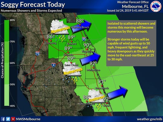 Treasure Coast forecast for July 24, 2019