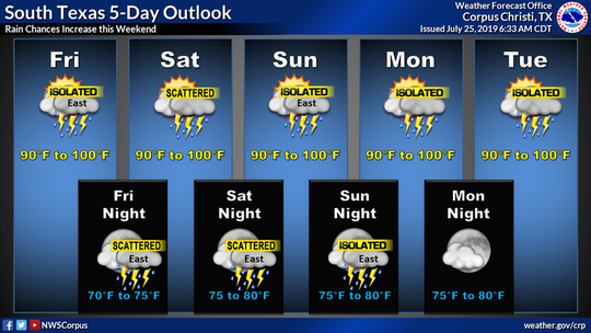 Rain chances return to South Texas late in the week and will continue through the weekend. The highest rain chances are expected, according to the National Weather Service.