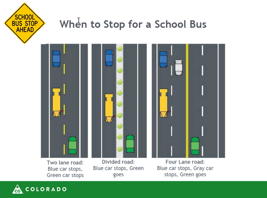 It's illegal to pass a school bus. This visual may help.