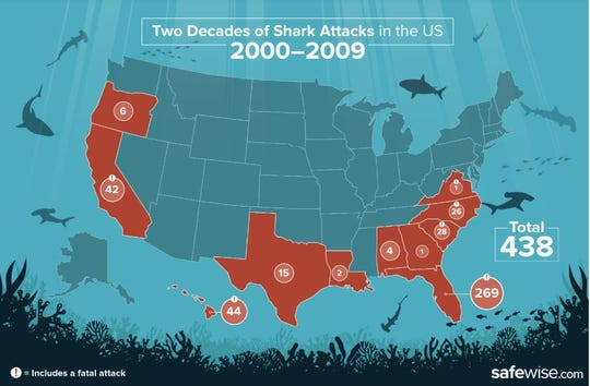 A map showing the tally of shark attacks between 2000 to 2009.