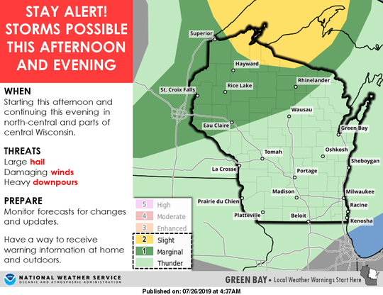 Northern Wisconsin could see an isolated severe thunderstorm on Friday, according to the National Weather Service.