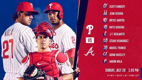 Phillies lineup Sunday.