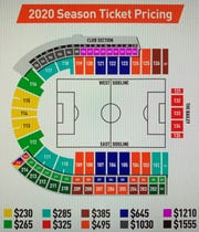 These are the 2020 season ticket prices.