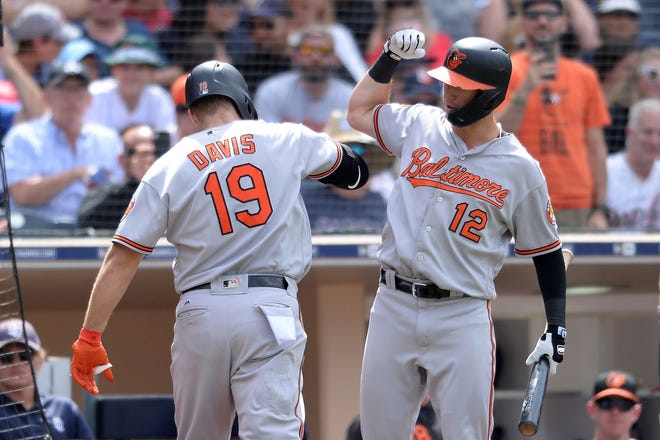 Baltimore Orioles' Chris Davis (19)  is congratulated by Stevie Wilkerson (12) after hitting a home run during the eighth inning of a baseball game against the San Diego Padres Tuesday, July 30, 2019, in San Diego. (AP Photo/Orlando Ramirez)