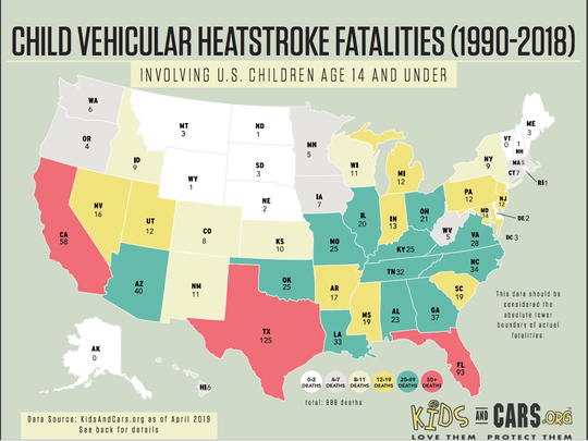 Nine children have died from vehicular heatstroke between 1990 and 2018 in New York.