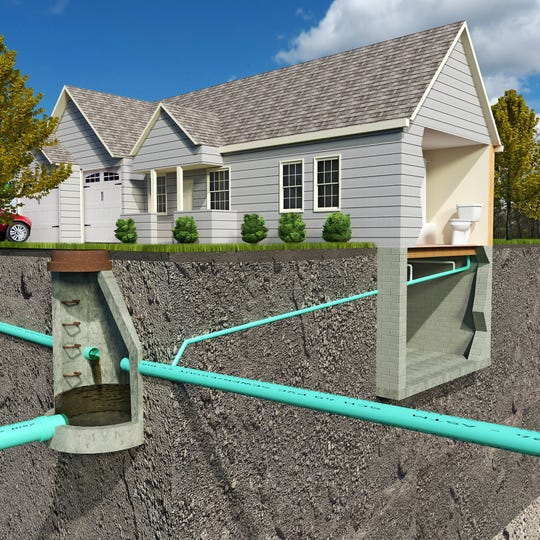 According to the Environmental Protection Agency (EPA), approximately one in five U.S. households relies on some sort of septic system.