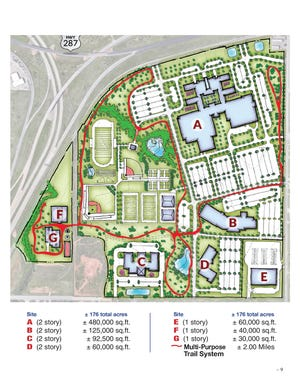 Legacy Park Education Campus Concept for Wichita Falls ISD, created by landowners