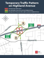 Construction on the Interstate 40 bridge at Exit 82 is slated to begin on Aug. 3, 2019. The bridge will be demolished and rebuilt, causing interstate traffic to be re-directed on long ramps crossing North Highland Avenue in Jackson, Tenn.