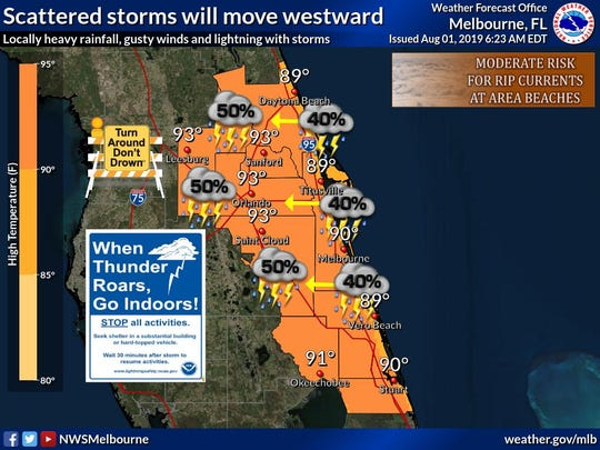 Treasure Coast forecast Aug. 1, 2019