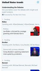 Joe Biden is leading the trends on Twitter.