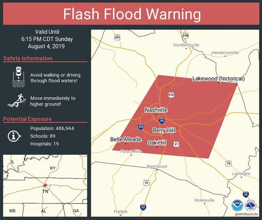 A National Weather Service graphic shows the parts of Davidson County currently under a flash flood warning.