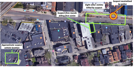 An overview of the shooting scene.