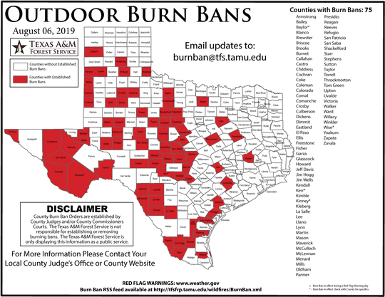 Counties under a burn ban as of August 6, 2019.