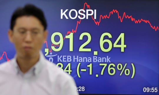 A currency trader walks by the screen showing the Korea Composite Stock Price Index (KOSPI) at the foreign exchange dealing room in Seoul, South Korea, Tuesday, Aug. 6, 2019. Asian stocks followed Wall Street lower on Tuesday after China let its currency sink and halted purchases of U.S. farm goods, fueling fears Beijing's trade war with President Donald Trump will harm the global economy. (AP Photo/Lee Jin-man)