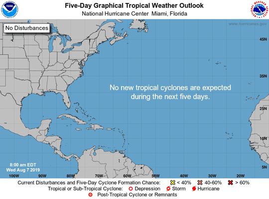 Tropics 8 a.m. Aug. 7, 2019.