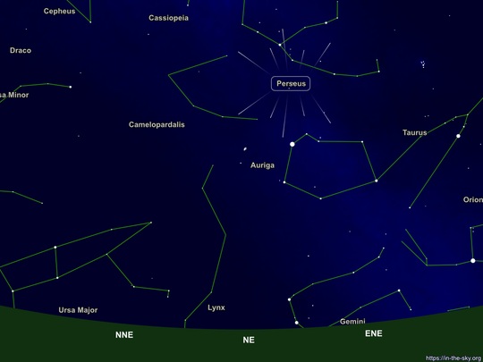 A sky map of the night sky during the Perseid meteor shower.