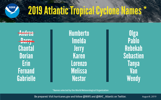 Two storm names are all ready marked off NOAA's 2019 Atlantic Tropical Cyclone Names list, appearing here August 8, 2019.