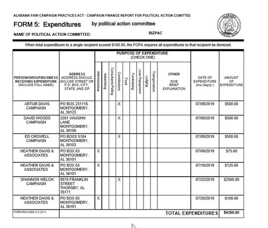 A campaign expenditure report shows BIZPAC donated to Artur Davis, David Woods and Ed Crowell in July.