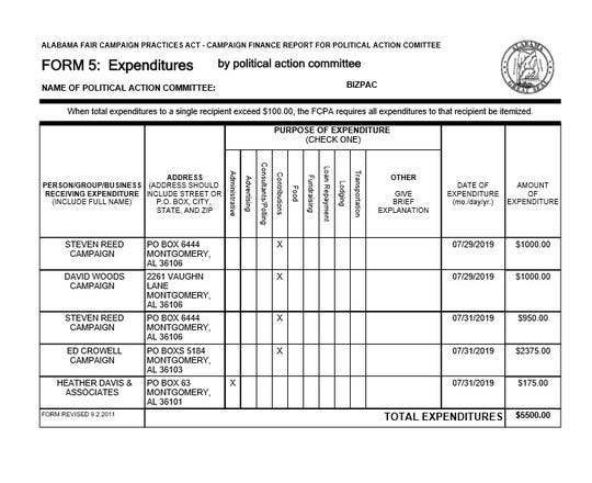 An expenditure report shows BIZPAC's contributions to David Woods, Steven Reed and Ed Crowell in July