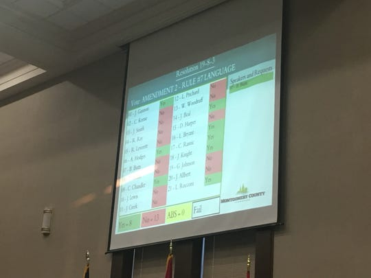 Here's how county commissioners voted on Jason Knight's measure to preserve some limited livestreaming of commission meetings by the general public.