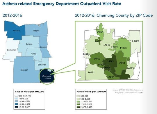 Asthma-related ER visits in Chemung County