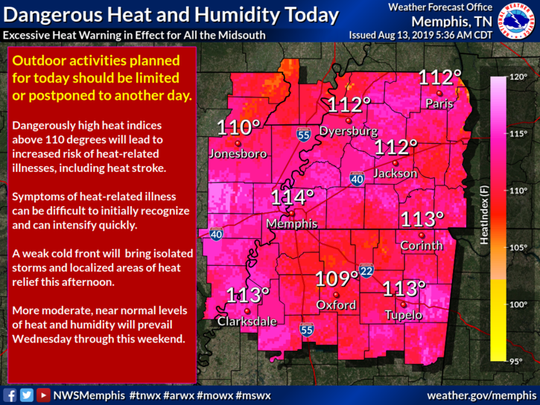 The National Weather Service issued an excessive heat warning for the mid-south until 8 p.m. due to prolonged high temperatures that could make heat illnesses more likely.