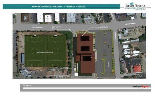 A conceptual aerial view of the Moana Pool Aquatic Center next to the existing soccer fields.