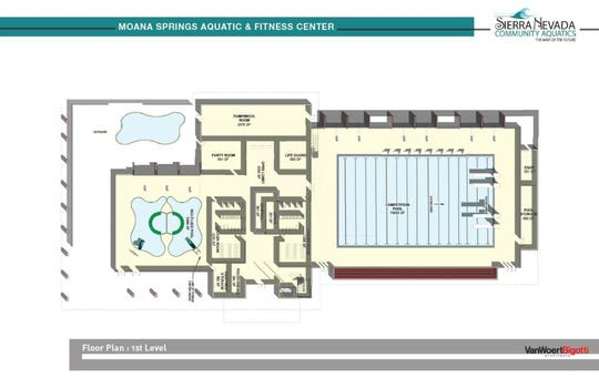 A conceptual floorplan of the Moana Pool.