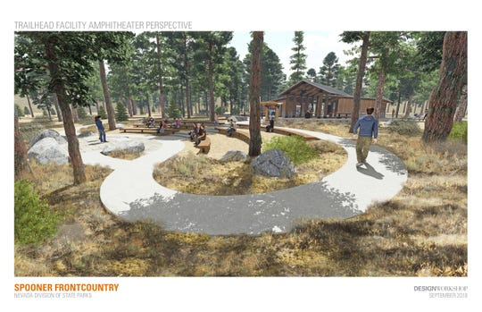 Drawing of proposed improvements at the Spooner Frontcountry area of Lake Tahoe Nevada State Park